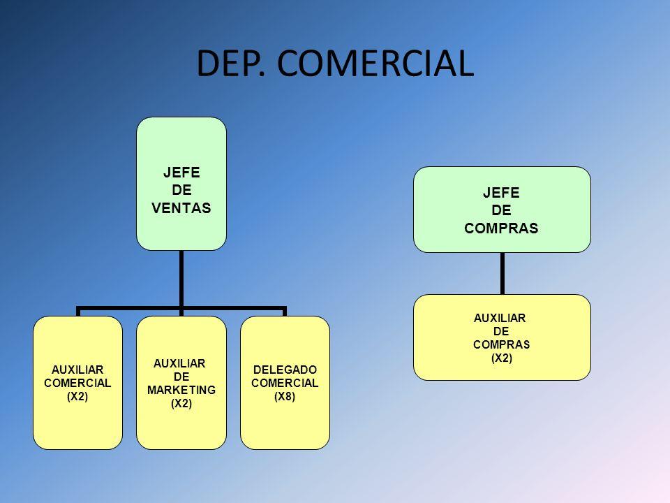 DEP. COMERCIAL JEFE DE VENTAS AUXILIAR COMERCIAL (X2) AUXILIAR DE MARKETING (X2) DELEGADO COMERCIAL (X8) JEFE DE COMPRAS AUXILIAR DE COMPRAS (X2)
