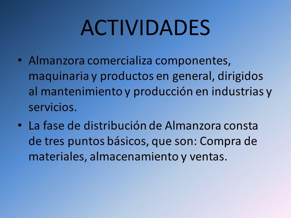 ACTIVIDADES Almanzora comercializa componentes, maquinaria y productos en general, dirigidos al mantenimiento y producción en industrias y servicios.