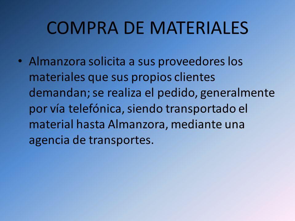 COMPRA DE MATERIALES Almanzora solicita a sus proveedores los materiales que sus propios clientes demandan; se realiza el pedido, generalmente por vía