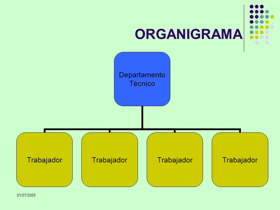 01/07/2009 ORGANIGRAMA Departamento Técnico Trabajador