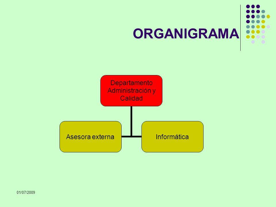 01/07/2009 ORGANIGRAMA Departamento Administración y Calidad Asesora externaInformática