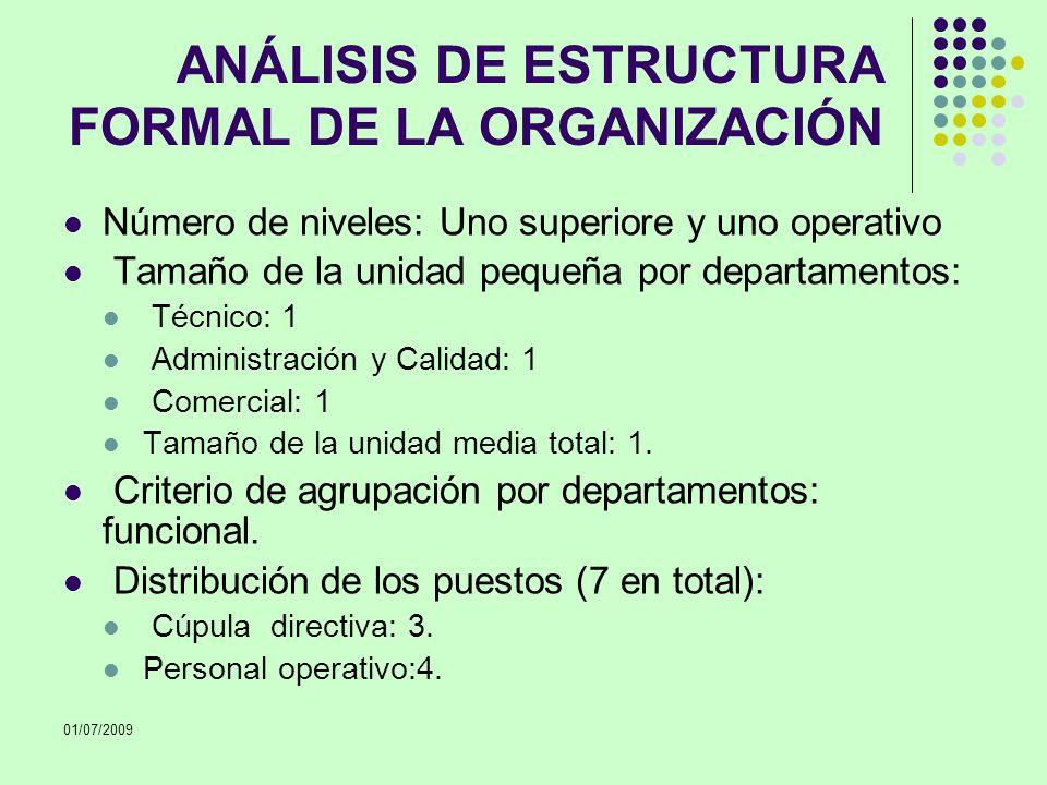 01/07/2009 ANÁLISIS DE ESTRUCTURA FORMAL DE LA ORGANIZACIÓN Número de niveles: Uno superiore y uno operativo Tamaño de la unidad pequeña por departame