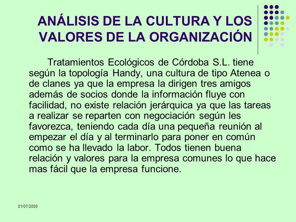 01/07/2009 ANÁLISIS DE LA CULTURA Y LOS VALORES DE LA ORGANIZACIÓN Tratamientos Ecológicos de Córdoba S.L. tiene según la topología Handy, una cultura