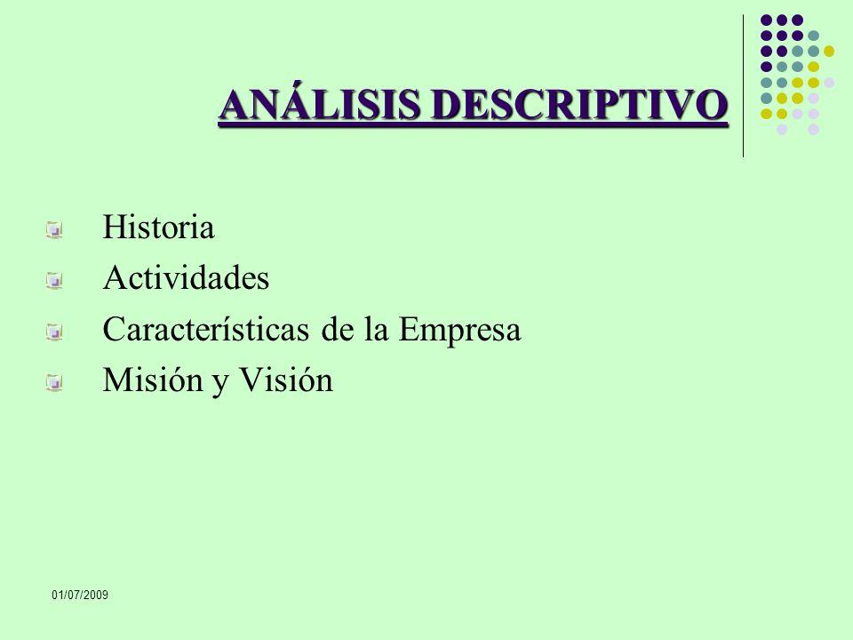 01/07/2009 ANÁLISIS DESCRIPTIVO Historia Actividades Características de la Empresa Misión y Visión