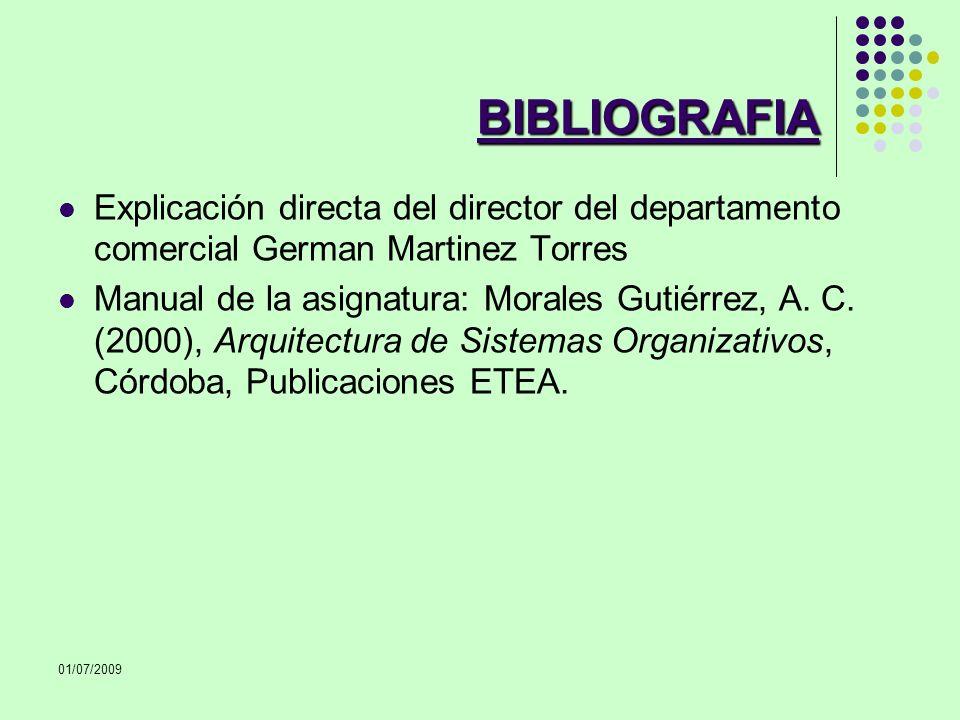 01/07/2009 BIBLIOGRAFIA Explicación directa del director del departamento comercial German Martinez Torres Manual de la asignatura: Morales Gutiérrez,
