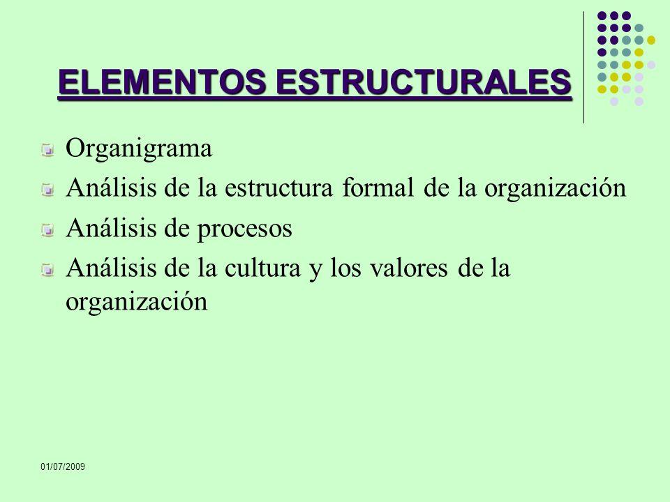 01/07/2009 ELEMENTOS ESTRUCTURALES Organigrama Análisis de la estructura formal de la organización Análisis de procesos Análisis de la cultura y los v