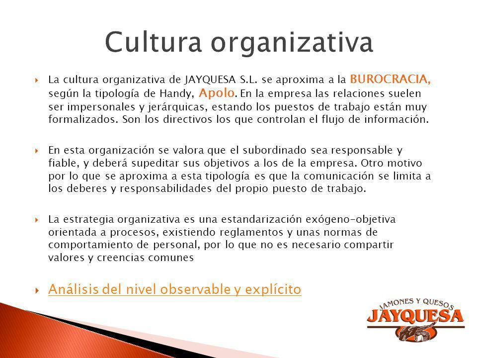 La cultura organizativa de JAYQUESA S.L. se aproxima a la BUROCRACIA, según la tipología de Handy, Apolo. En la empresa las relaciones suelen ser impe