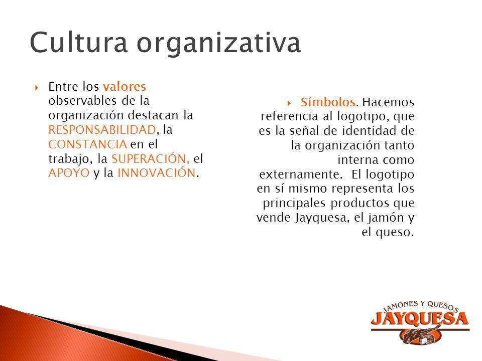 Entre los valores observables de la organización destacan la RESPONSABILIDAD, la CONSTANCIA en el trabajo, la SUPERACIÓN, el APOYO y la INNOVACIÓN. Sí
