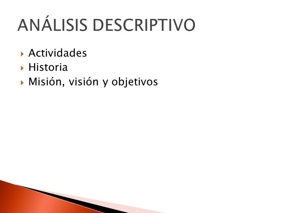 Actividades Historia Misión, visión y objetivos