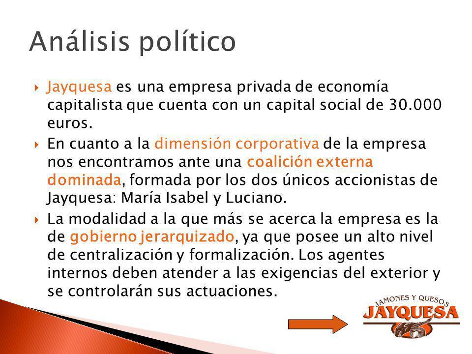 Jayquesa es una empresa privada de economía capitalista que cuenta con un capital social de 30.000 euros. En cuanto a la dimensión corporativa de la e