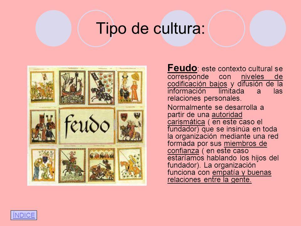 Tipo de cultura: Feudo : este contexto cultural se corresponde con niveles de codificación bajos y difusión de la información limitada a las relacione