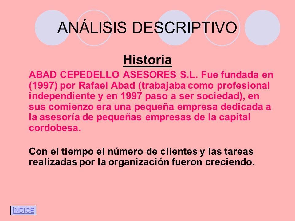 ANÁLISIS DESCRIPTIVO Historia ABAD CEPEDELLO ASESORES S.L. Fue fundada en (1997) por Rafael Abad (trabajaba como profesional independiente y en 1997 p