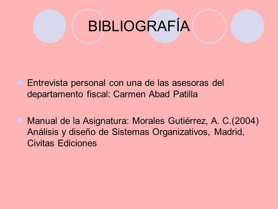 BIBLIOGRAFÍA Entrevista personal con una de las asesoras del departamento fiscal: Carmen Abad Patilla Manual de la Asignatura: Morales Gutiérrez, A. C