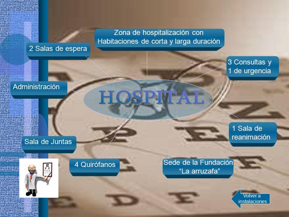 ESPECIALIDADES PRUEBAS DE DIAGNÓSTICOS PRUEBAS DE DIAGNÓSTICOS URGENCIAS 24 HORAS PRINCIPALES SERVICIOS QUE PRESTA