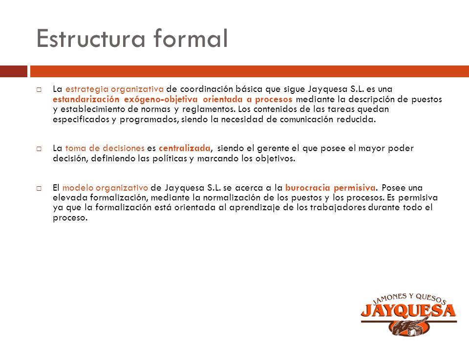Estructura formal La estrategia organizativa de coordinación básica que sigue Jayquesa S.L. es una estandarización exógeno-objetiva orientada a proces