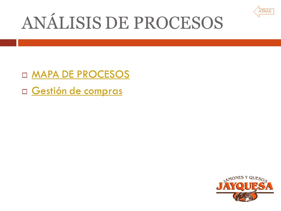 ANÁLISIS DE PROCESOS MAPA DE PROCESOS Gestión de compras ATRÁS