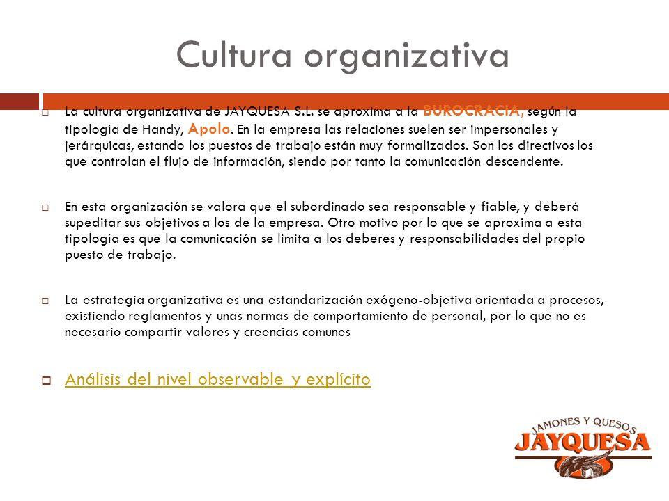Cultura organizativa La cultura organizativa de JAYQUESA S.L. se aproxima a la BUROCRACIA, según la tipología de Handy, Apolo. En la empresa las relac