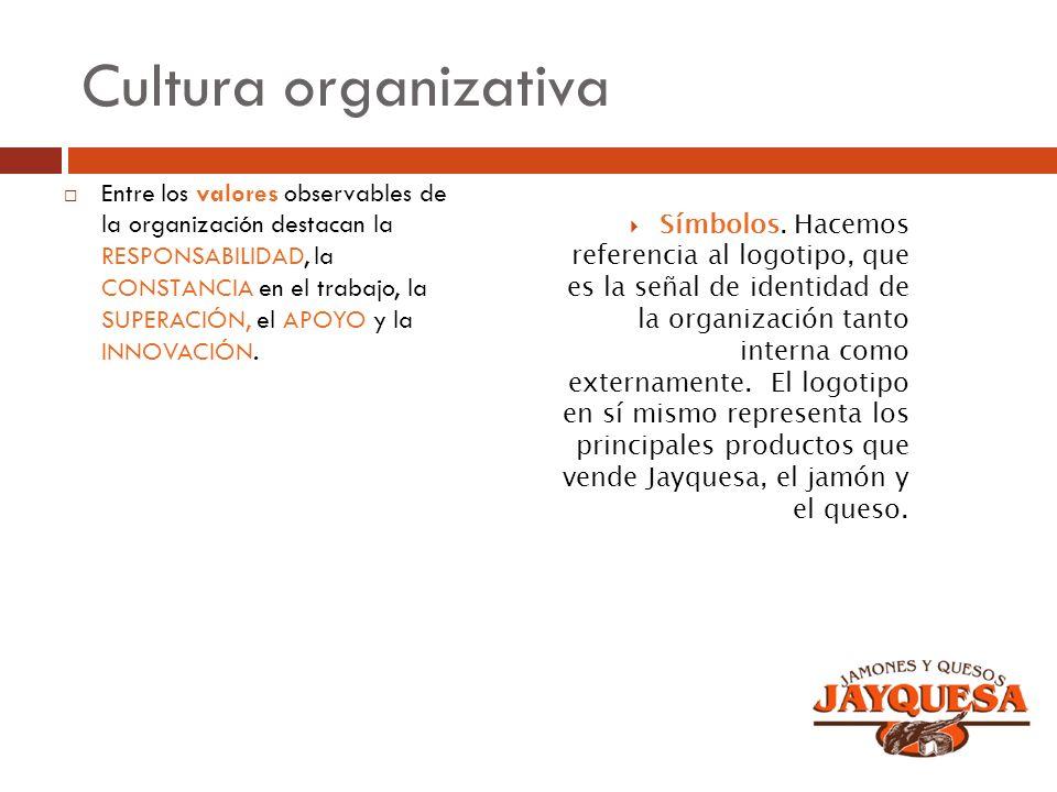 Cultura organizativa Entre los valores observables de la organización destacan la RESPONSABILIDAD, la CONSTANCIA en el trabajo, la SUPERACIÓN, el APOY
