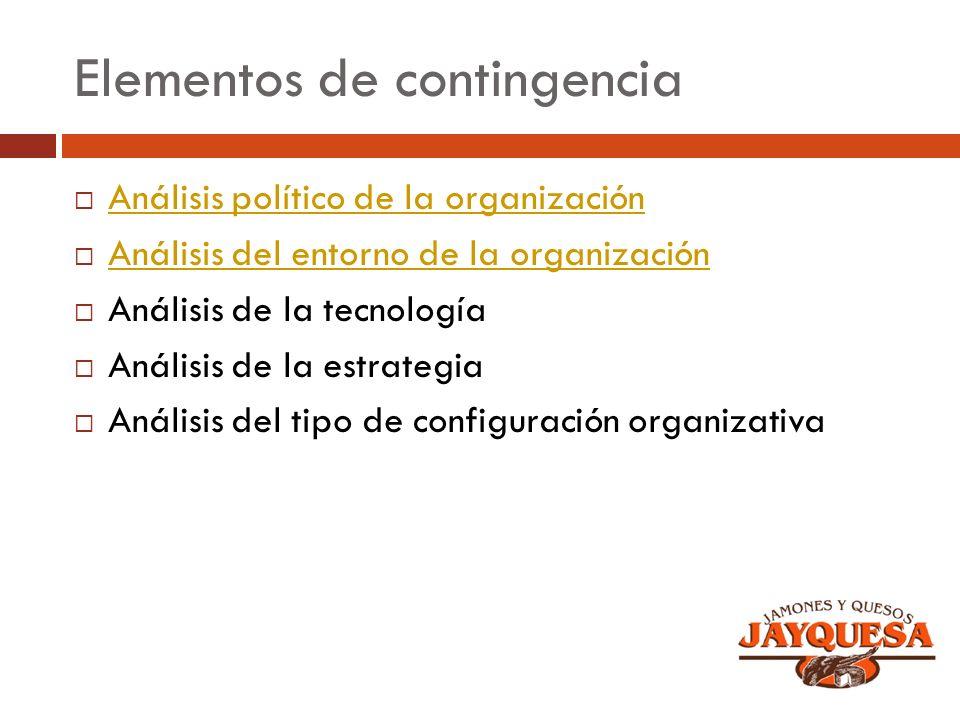 Elementos de contingencia Análisis político de la organización Análisis del entorno de la organización Análisis de la tecnología Análisis de la estrat