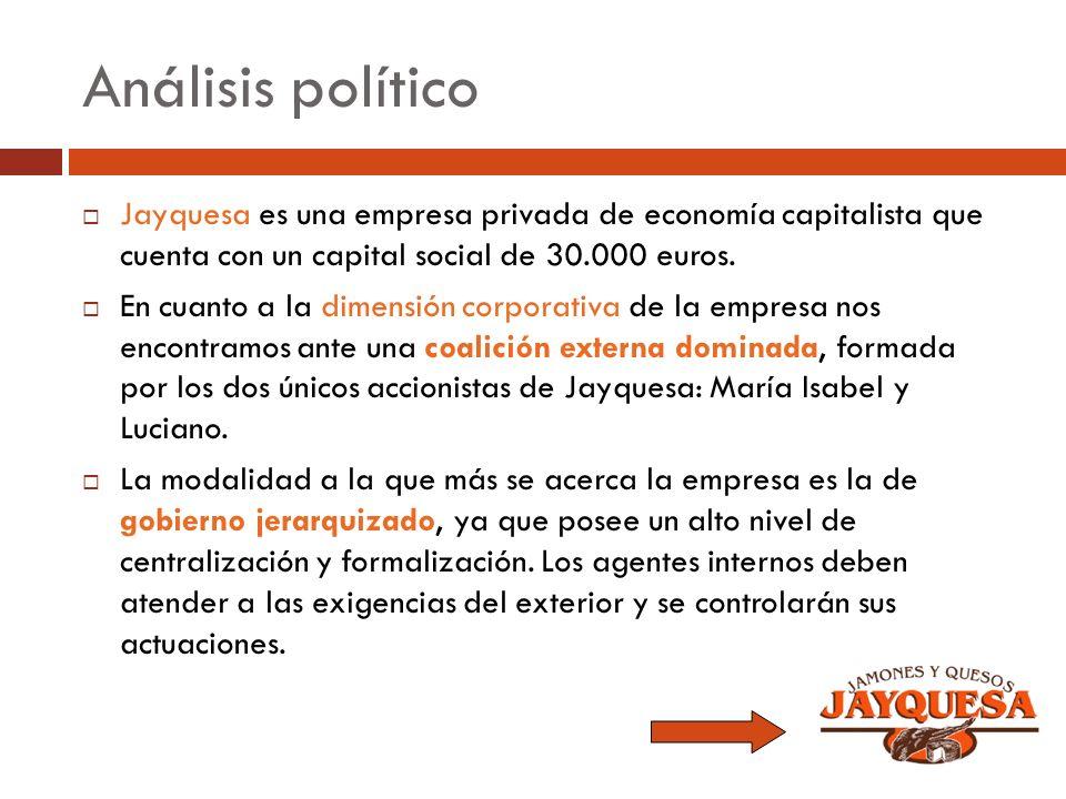 Análisis político Jayquesa es una empresa privada de economía capitalista que cuenta con un capital social de 30.000 euros. En cuanto a la dimensión c