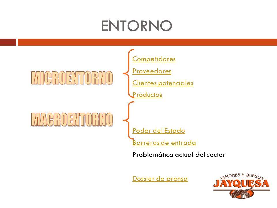 ENTORNO Competidores Proveedores Clientes potenciales Productos Poder del Estado Barreras de entrada Problemática actual del sector Dossier de prensa