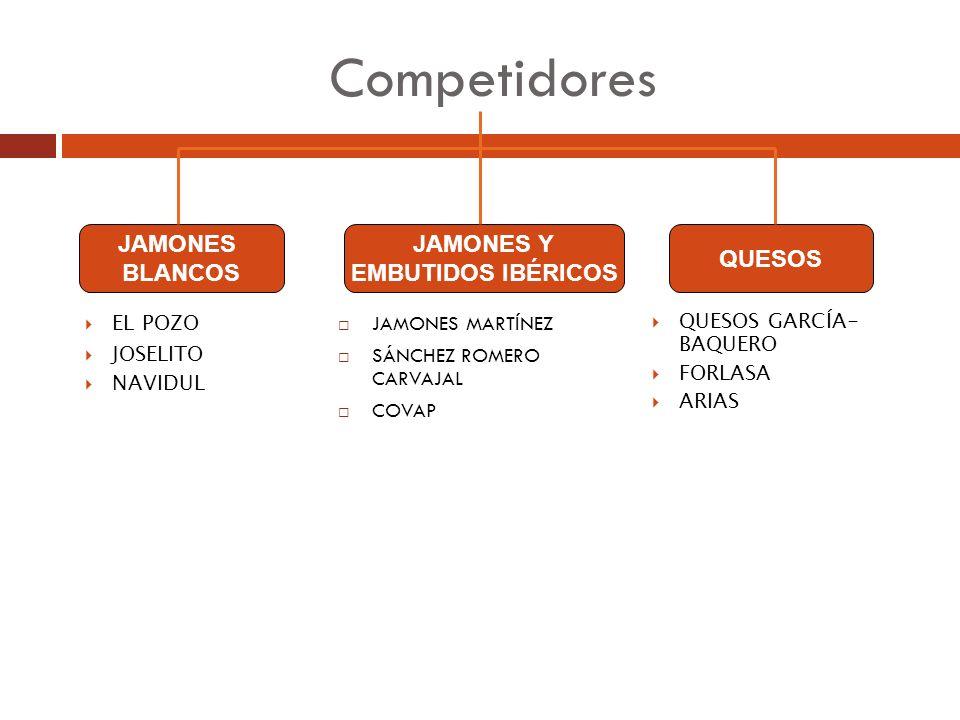 Competidores JAMONES MARTÍNEZ SÁNCHEZ ROMERO CARVAJAL COVAP QUESOS GARCÍA- BAQUERO FORLASA ARIAS EL POZO JOSELITO NAVIDUL JAMONES BLANCOS JAMONES Y EM