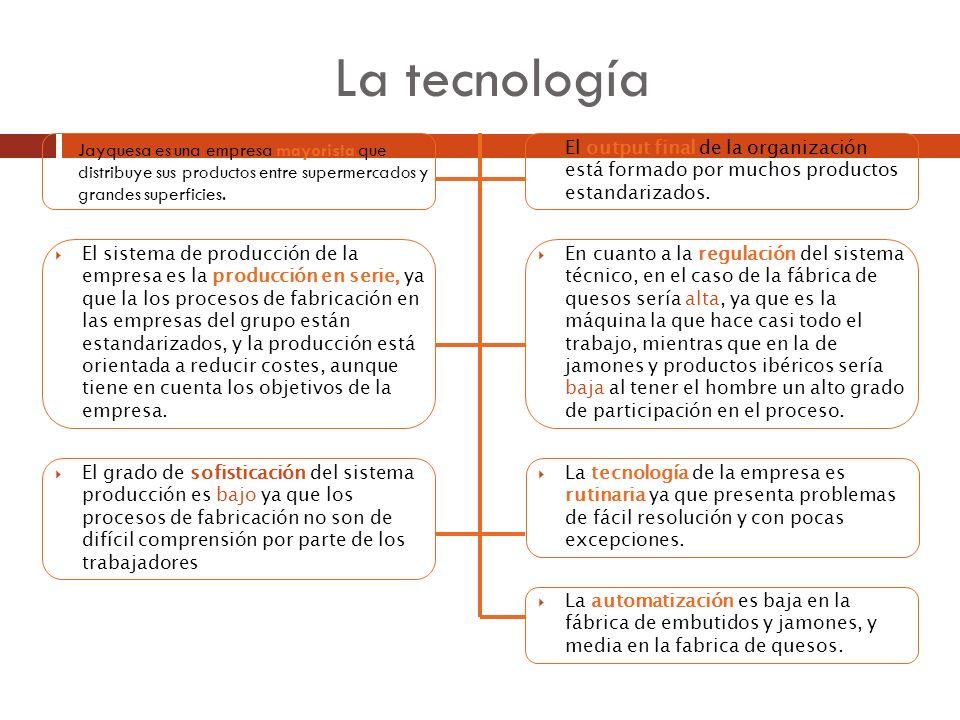 La tecnología Jayquesa es una empresa mayorista que distribuye sus productos entre supermercados y grandes superficies. El sistema de producción de la