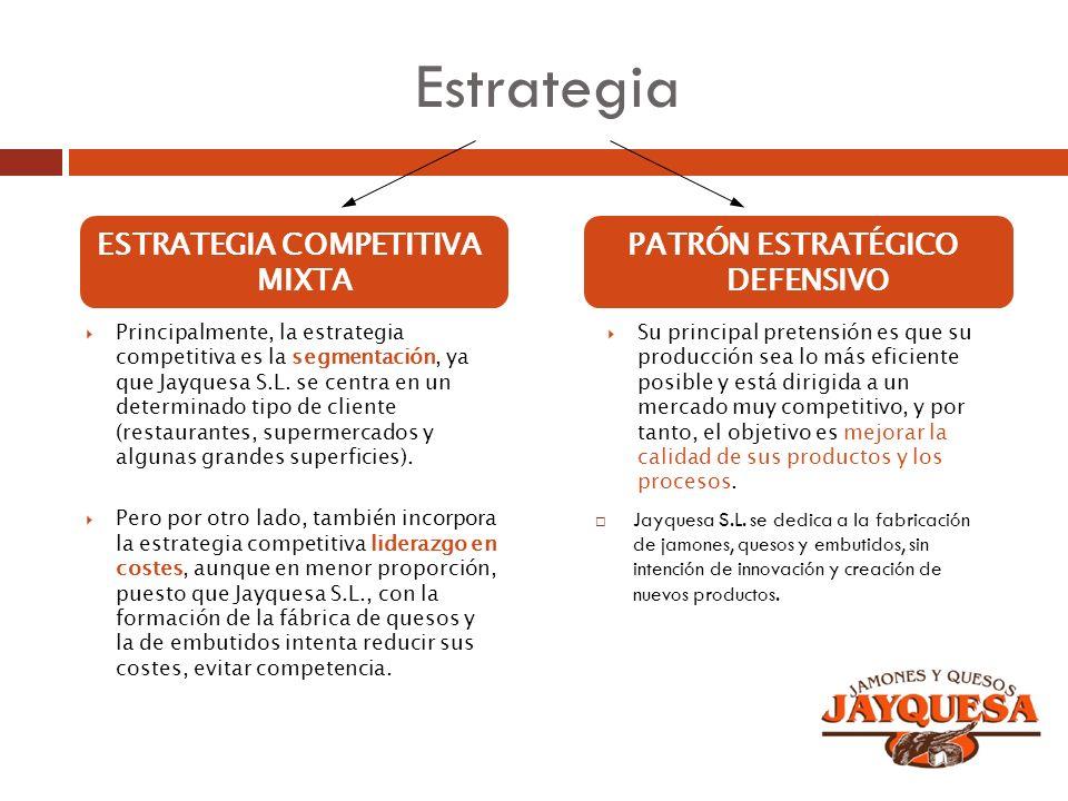 Estrategia Jayquesa S.L. se dedica a la fabricación de jamones, quesos y embutidos, sin intención de innovación y creación de nuevos productos. Su pri