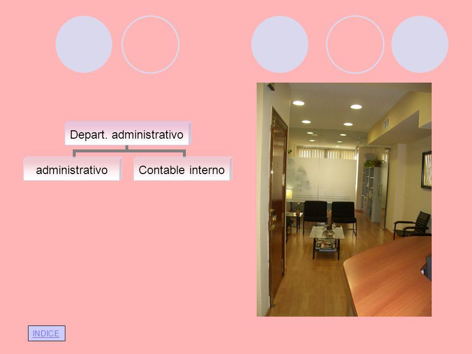 INDICE Depart. administrativo administrativo Contable interno