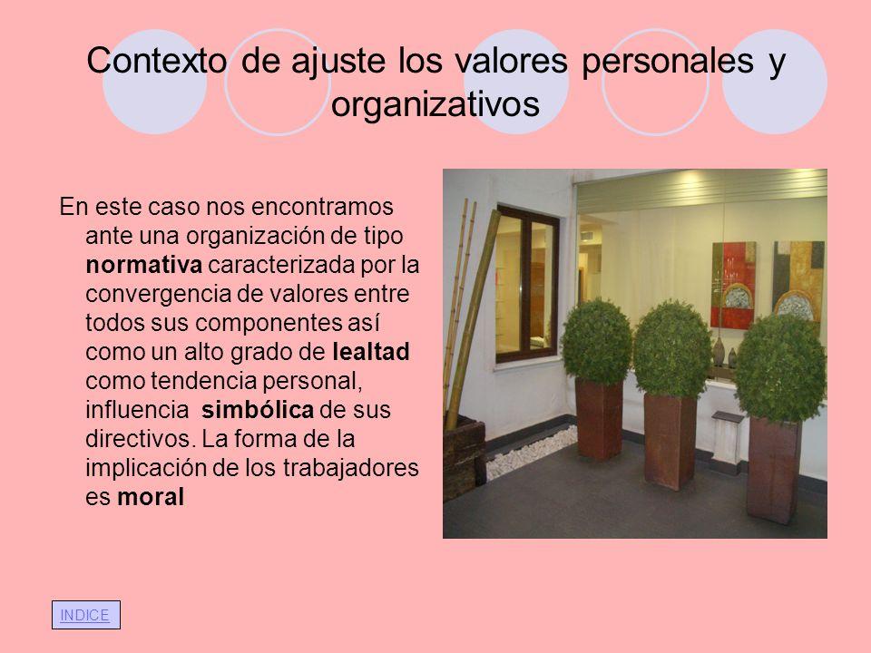 INDICE Contexto de ajuste los valores personales y organizativos En este caso nos encontramos ante una organización de tipo normativa caracterizada po