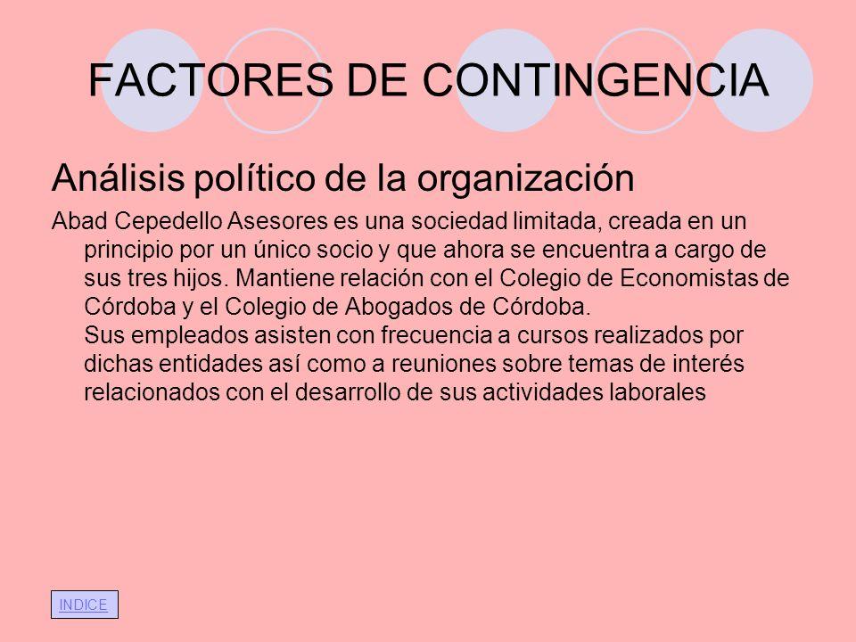 INDICE FACTORES DE CONTINGENCIA Análisis político de la organización Abad Cepedello Asesores es una sociedad limitada, creada en un principio por un ú