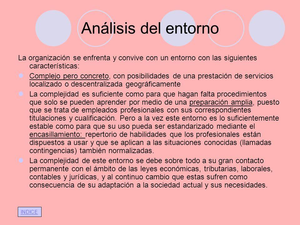 INDICE Análisis del entorno La organización se enfrenta y convive con un entorno con las siguientes características: Complejo pero concreto, con posib