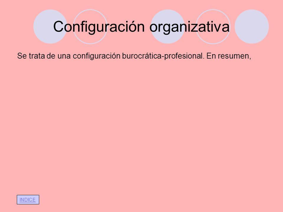 INDICE Configuración organizativa Se trata de una configuración burocrática-profesional. En resumen,