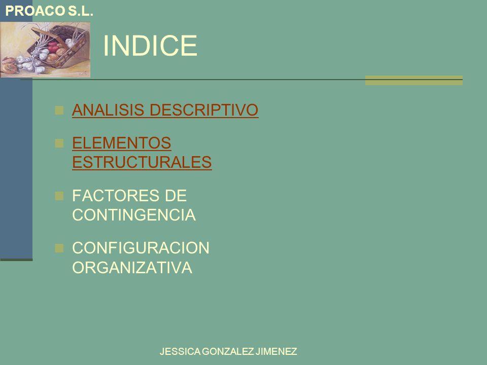 INDICE ANALISIS DESCRIPTIVO ELEMENTOS ESTRUCTURALES ELEMENTOS ESTRUCTURALES FACTORES DE CONTINGENCIA CONFIGURACION ORGANIZATIVA PROACO S.L. JESSICA GO