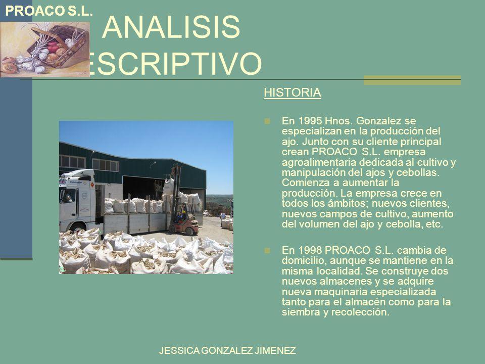 ANALISIS DESCRIPTIVO HISTORIA En 1995 Hnos. Gonzalez se especializan en la producción del ajo. Junto con su cliente principal crean PROACO S.L. empres