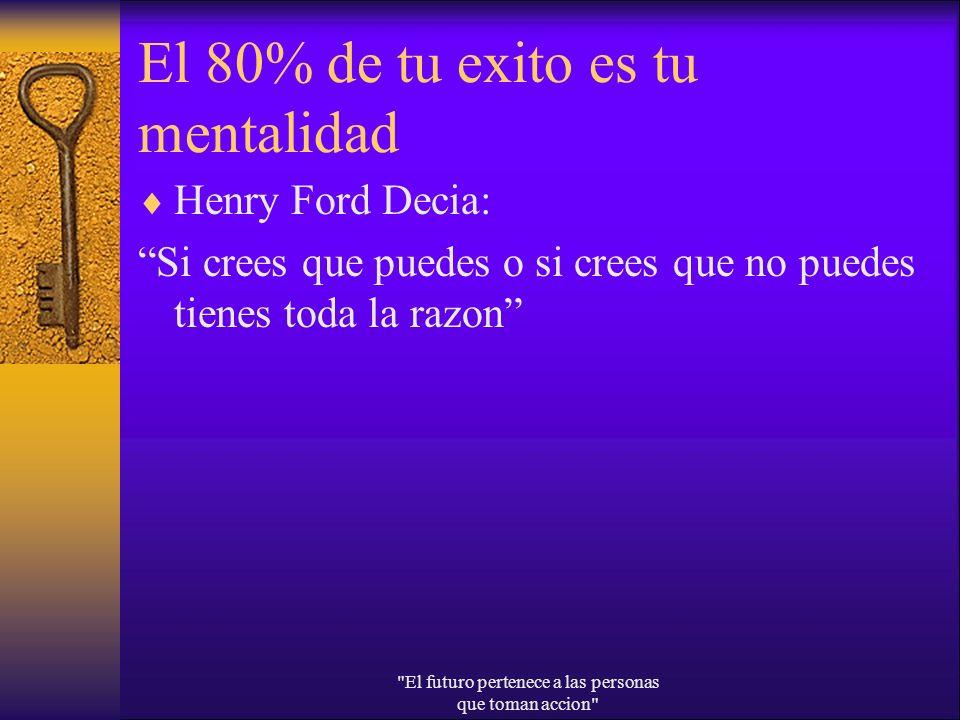 El 80% de tu exito es tu mentalidad Henry Ford Decia: Si crees que puedes o si crees que no puedes tienes toda la razon