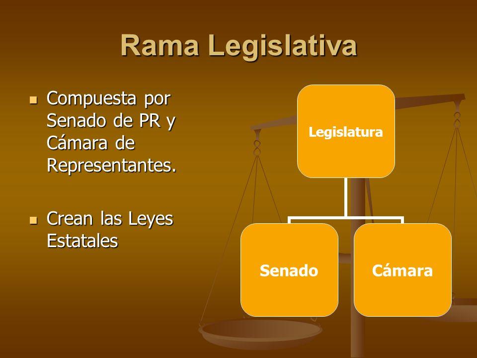 Rama Legislativa Compuesta por Senado de PR y Cámara de Representantes. Compuesta por Senado de PR y Cámara de Representantes. Crean las Leyes Estatal