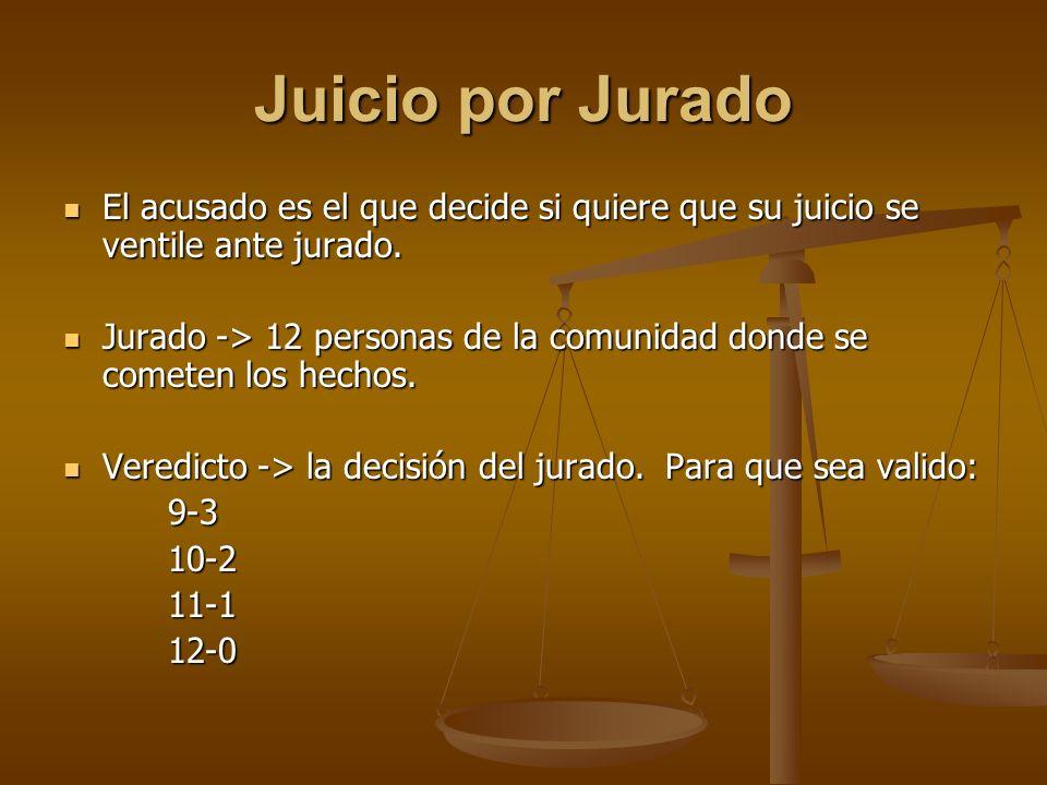 Juicio por Jurado El acusado es el que decide si quiere que su juicio se ventile ante jurado. El acusado es el que decide si quiere que su juicio se v