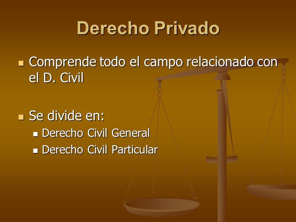 Derecho Privado Comprende todo el campo relacionado con el D. Civil Comprende todo el campo relacionado con el D. Civil Se divide en: Se divide en: De