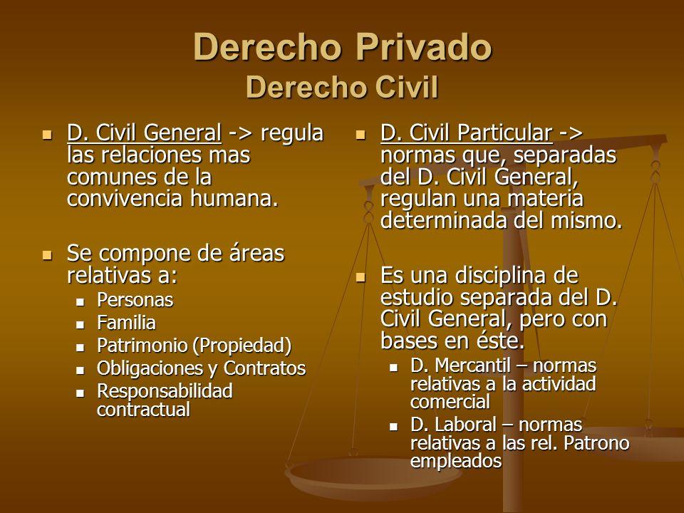 Derecho Privado Derecho Civil D. Civil General -> regula las relaciones mas comunes de la convivencia humana. D. Civil General -> regula las relacione