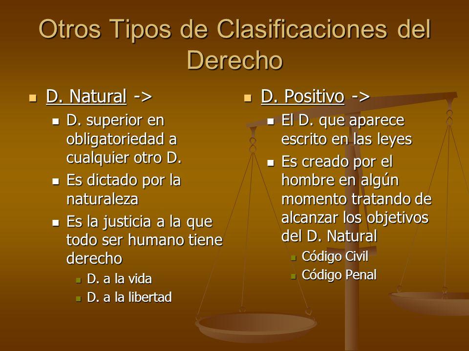 Otros Tipos de Clasificaciones del Derecho D. Natural -> D. Natural -> D. superior en obligatoriedad a cualquier otro D. D. superior en obligatoriedad