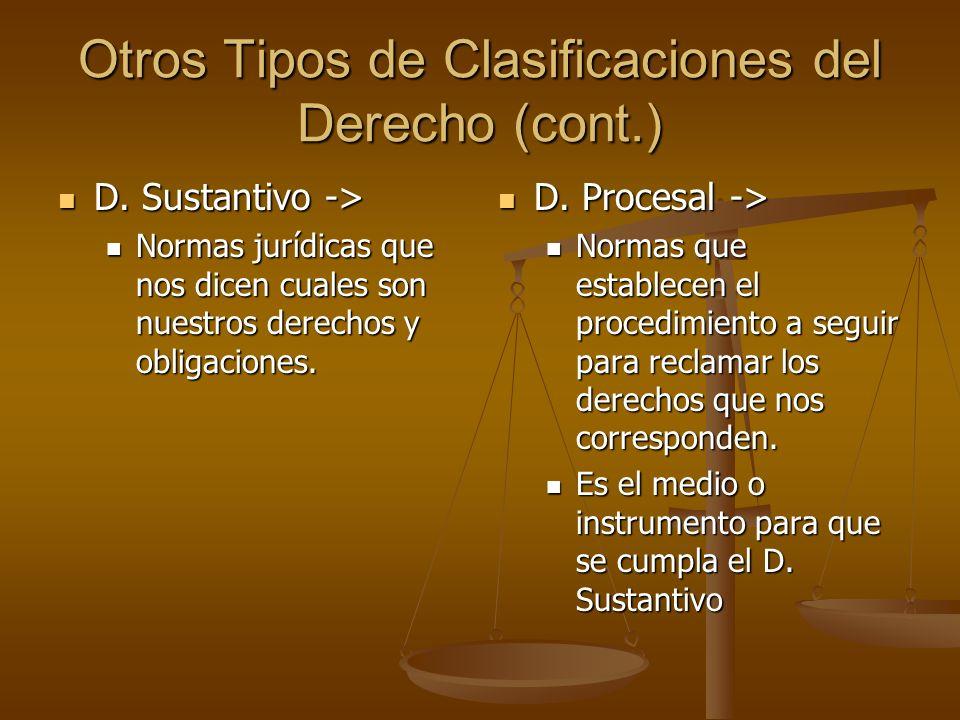 Otros Tipos de Clasificaciones del Derecho (cont.) D. Sustantivo -> D. Sustantivo -> Normas jurídicas que nos dicen cuales son nuestros derechos y obl