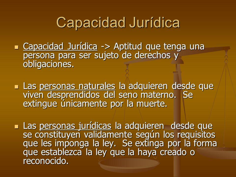 Capacidad Jurídica Capacidad Jurídica -> Aptitud que tenga una persona para ser sujeto de derechos y obligaciones. Capacidad Jurídica -> Aptitud que t