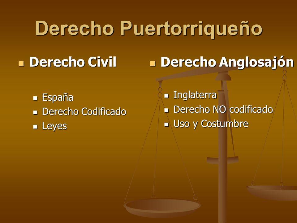 Derecho Puertorriqueño Derecho Civil Derecho Civil España España Derecho Codificado Derecho Codificado Leyes Leyes Derecho Anglosajón Inglaterra Derec