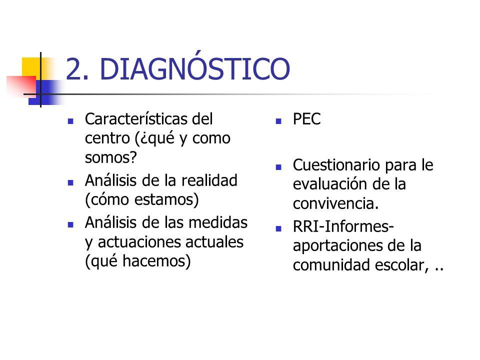 2. DIAGNÓSTICO Características del centro (¿qué y como somos? Análisis de la realidad (cómo estamos) Análisis de las medidas y actuaciones actuales (q