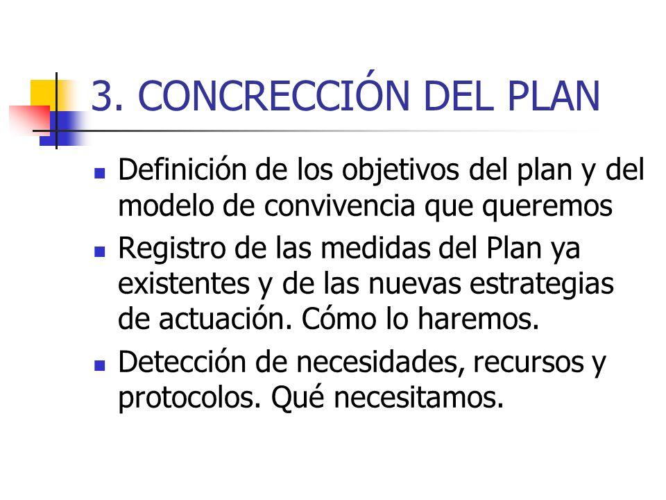 3. CONCRECCIÓN DEL PLAN Definición de los objetivos del plan y del modelo de convivencia que queremos Registro de las medidas del Plan ya existentes y