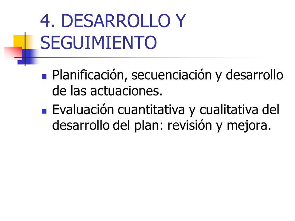 4. DESARROLLO Y SEGUIMIENTO Planificación, secuenciación y desarrollo de las actuaciones. Evaluación cuantitativa y cualitativa del desarrollo del pla