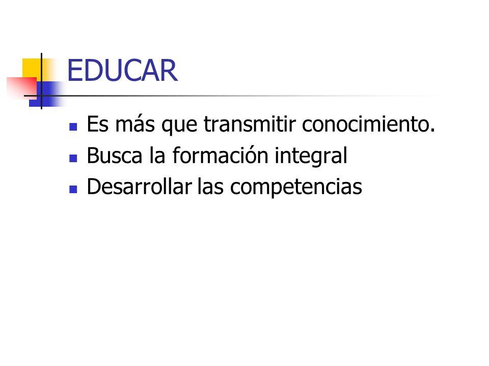 EDUCAR Es más que transmitir conocimiento. Busca la formación integral Desarrollar las competencias