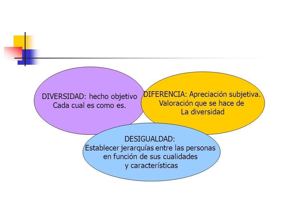 2.DIAGNÓSTICO Características del centro (¿qué y como somos.