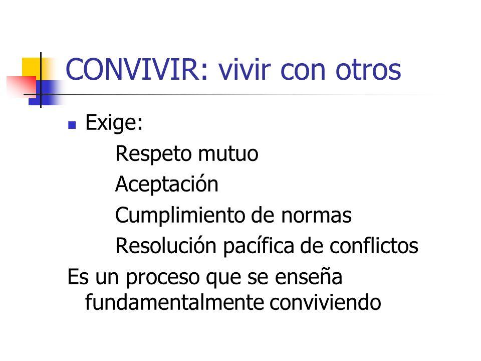 CONVIVIR: vivir con otros Exige: Respeto mutuo Aceptación Cumplimiento de normas Resolución pacífica de conflictos Es un proceso que se enseña fundame